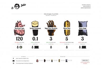 Single Page Web Design Inspiration