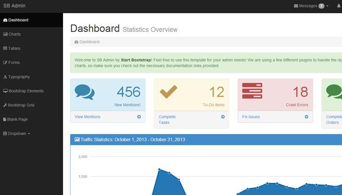 free bootstrap theme sb admin download