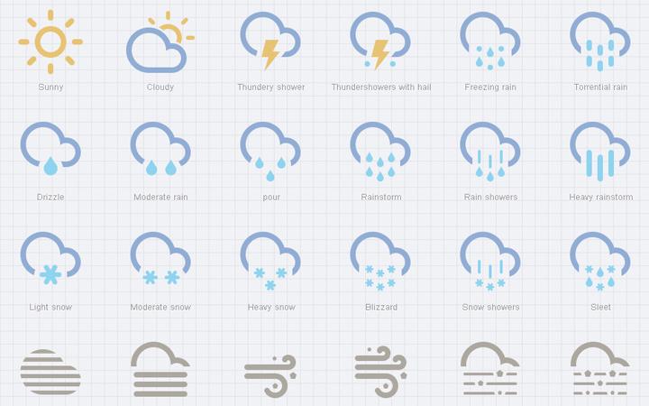 android desktop widget weather icons