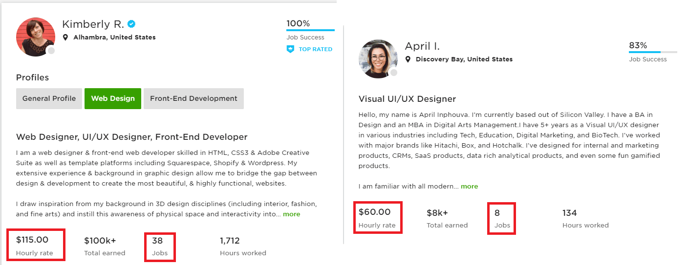 Reasearching competitors on Upwork